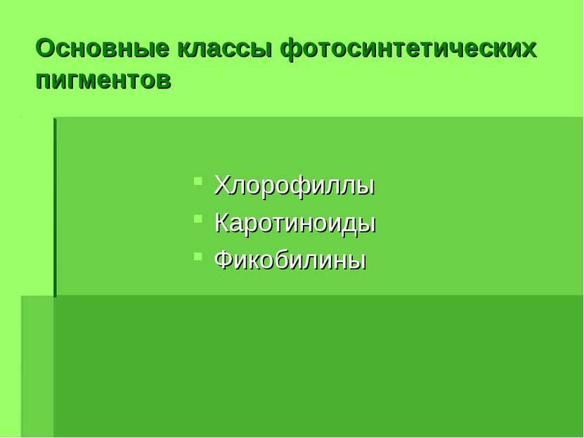 Основные классы фотосинтетических пигментов Хлорофиллы Каротиноиды Фикобилины