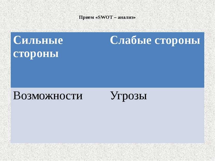Прием «SWOT – анализ» Сильные стороны Слабые стороны Возможности Угрозы