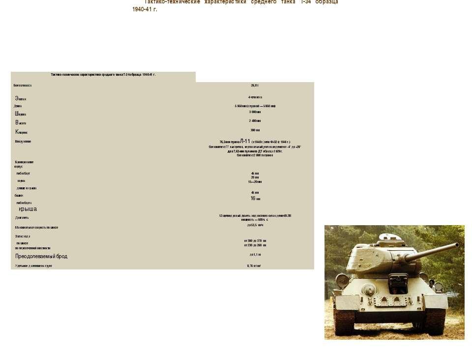 Тактико-технические характеристики среднего танка Т-34 образца 1940-41 г.  ...