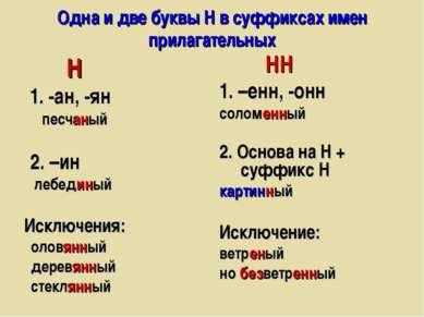 Одна и две буквы Н в суффиксах имен прилагательных Н 1. -ан, -ян песчаный 2. ...