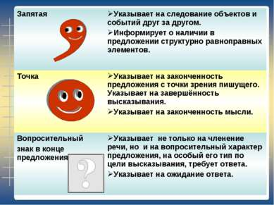 Запятая Указывает на следование объектов и событий друг за другом. Информируе...