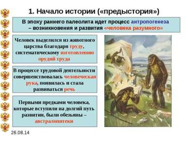 1. Начало истории («предыстория») В эпоху раннего палеолита идет процесс антр...