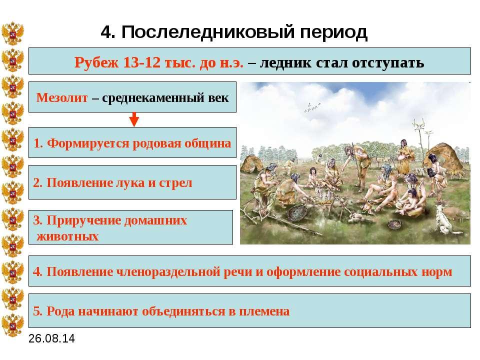 4. Послеледниковый период Рубеж 13-12 тыс. до н.э. – ледник стал отступать Ме...