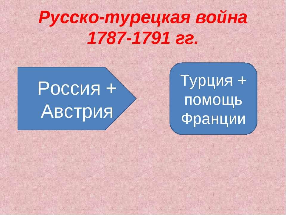 Русско-турецкая война 1787-1791 гг. Россия + Австрия Турция + помощь Франции