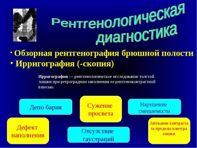 Обзорная рентгенография брюшной полости Ирригография (-скопия) Ирригография —...