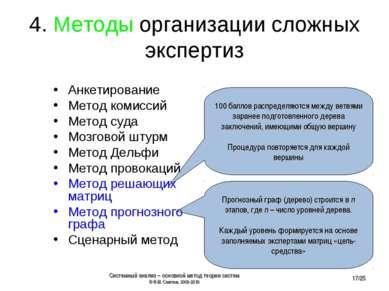 4. Методы организации сложных экспертиз Анкетирование Метод комиссий Метод су...