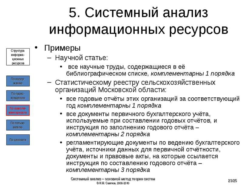 5. Системный анализ информационных ресурсов Примеры Научной статье: все научн...