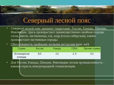 Северный лесной пояс Северный лесной пояс занимает территории России, Канады,...
