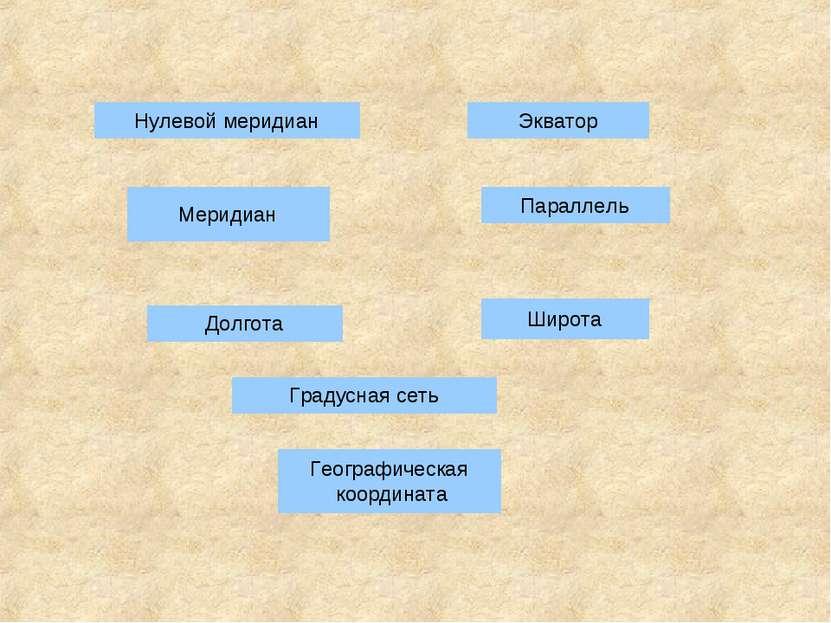 Нулевой меридиан Меридиан Долгота Градусная сеть Географическая координата Ши...