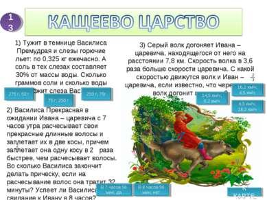 К КАРТЕ 1) Тужит в темнице Василиса Премудрая и слезы горючие льет: по 0,325 ...