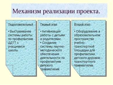 Механизм реализации проекта. Второй этап Оборудование в образовательном прост...