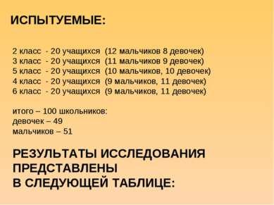 ИСПЫТУЕМЫЕ: 2 класс - 20 учащихся (12 мальчиков 8 девочек) 3 класс - 20 учащи...