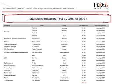 Управляющая компания и взаимоотношения с брокером Перенесено открытие ТРЦ с 2...