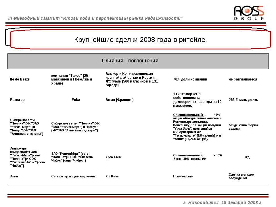 Управляющая компания и взаимоотношения с брокером Крупнейшие сделки 2008 года...