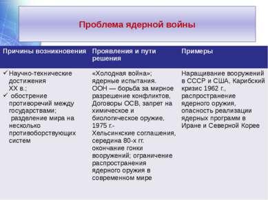 Глобальные проблемы современности, связанные с конфликтами иэкологической об...