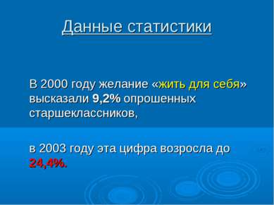 Данные статистики В 2000 году желание «жить для себя» высказали 9,2% опрошенн...