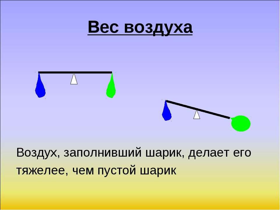 Вес воздуха Воздух, заполнивший шарик, делает его тяжелее, чем пустой шарик