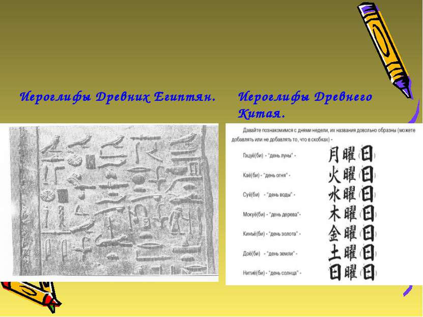 Иероглифы Древних Египтян. Иероглифы Древнего Китая.