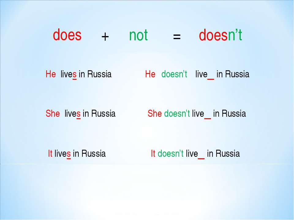 does + not = doesn't He lives in Russia live in Russia doesn't He She lives i...