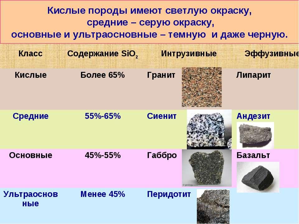 Кислые породы имеют светлую окраску, средние – серую окраску, основные и ульт...