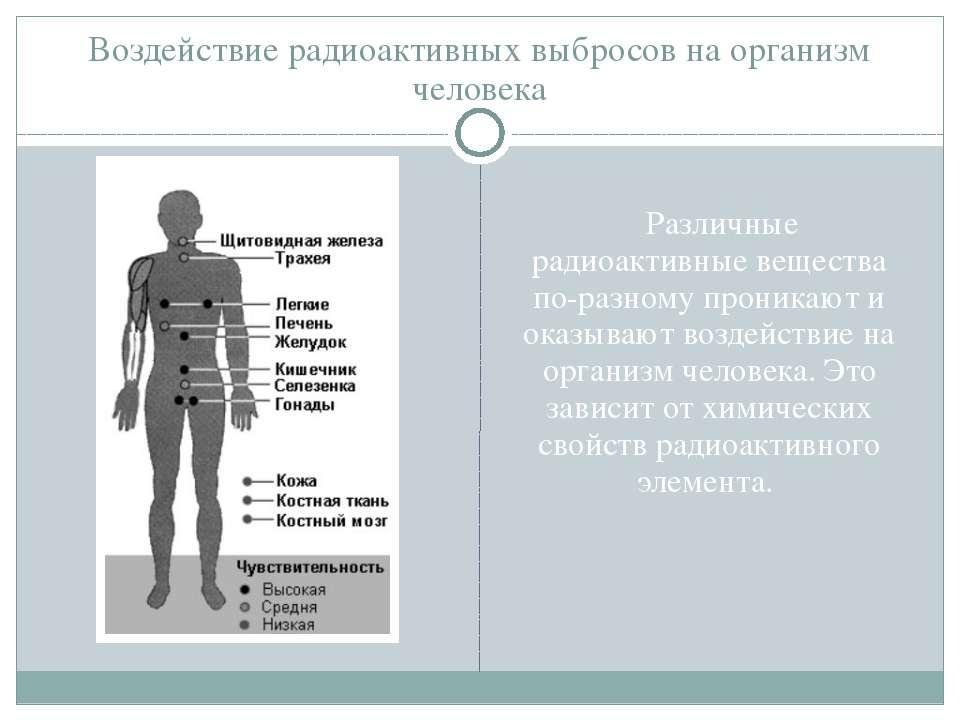 Воздействие радиоактивных выбросов на организм человека Различные радиоактивн...