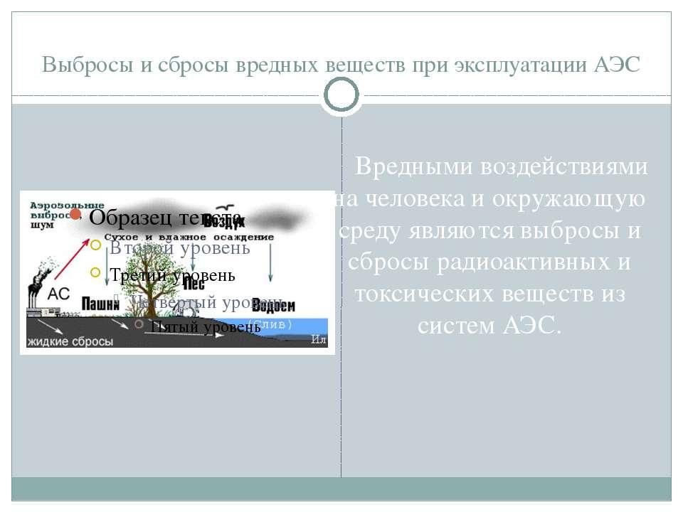 Выбросы и сбросы вредных веществ при эксплуатации АЭС Вредными воздействиями ...