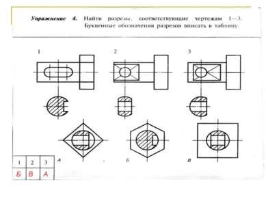 Найти разрезы, соответствующие чертежам 1-3. Б В А