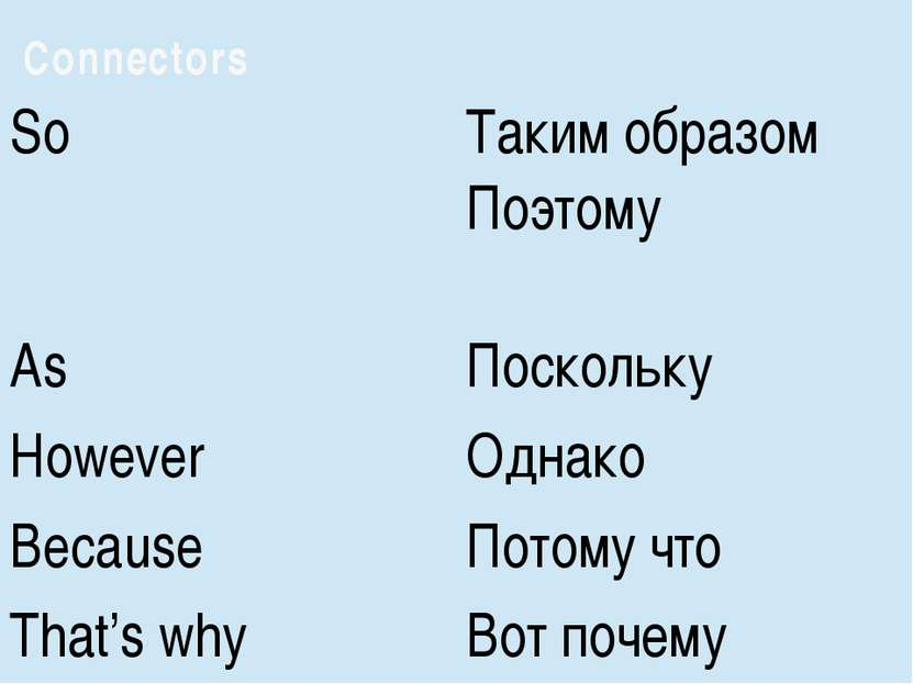 SPEAKING С3 Task 1 Give a 2-minute talk on your favourite book. Remember to s...