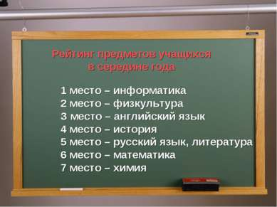 1 место – информатика 2 место – физкультура З место – английский язык 4 место...