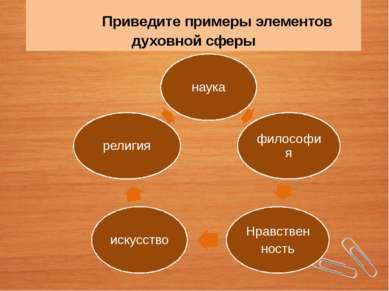 Приведите примеры элементов духовной сферы
