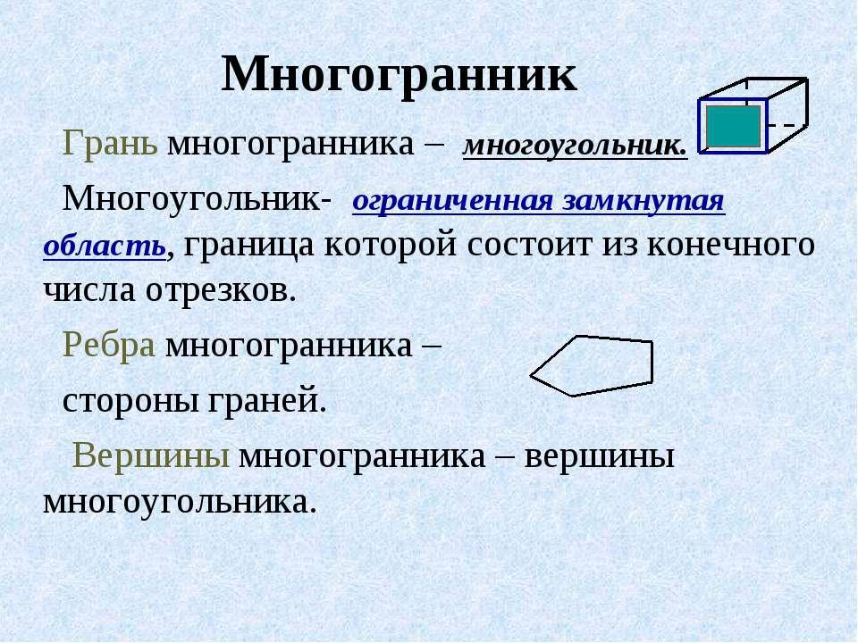 Многогранник Грань многогранника – многоугольник. Многоугольник- ограниченная...