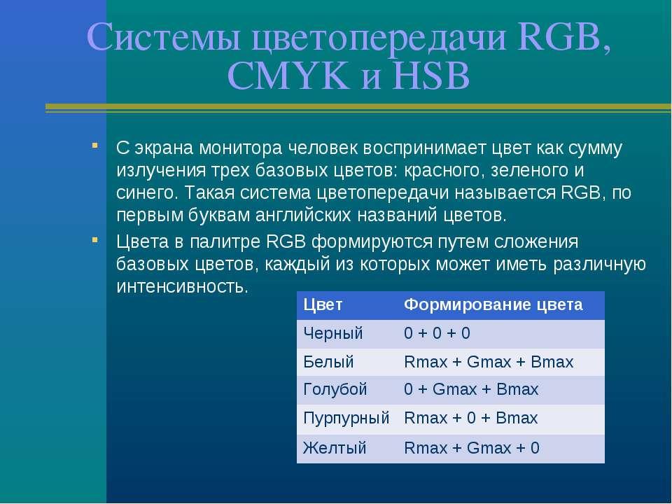 Системы цветопередачи RGB, CMYK и HSB C экрана монитора человек воспринимает ...