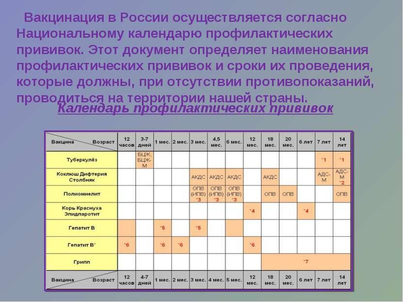 Вакцинация в России осуществляется согласно Национальному календарю профилакт...