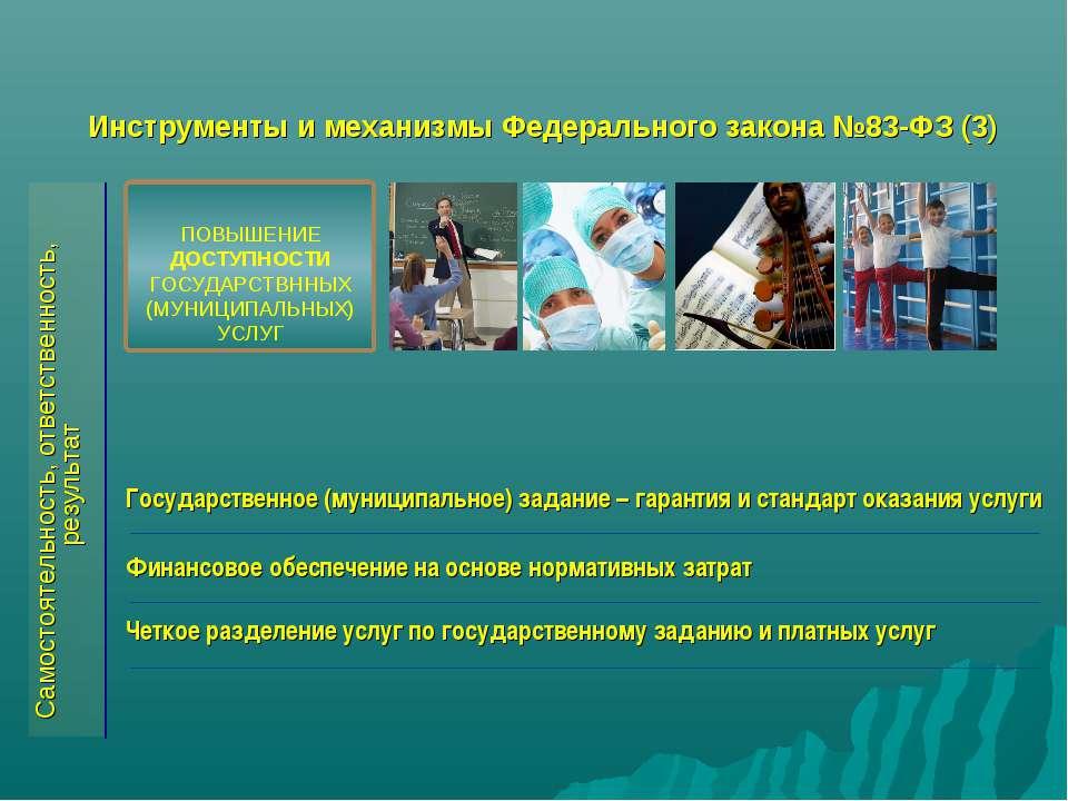 Инструменты и механизмы Федерального закона №83-ФЗ (3) Четкое разделение услу...