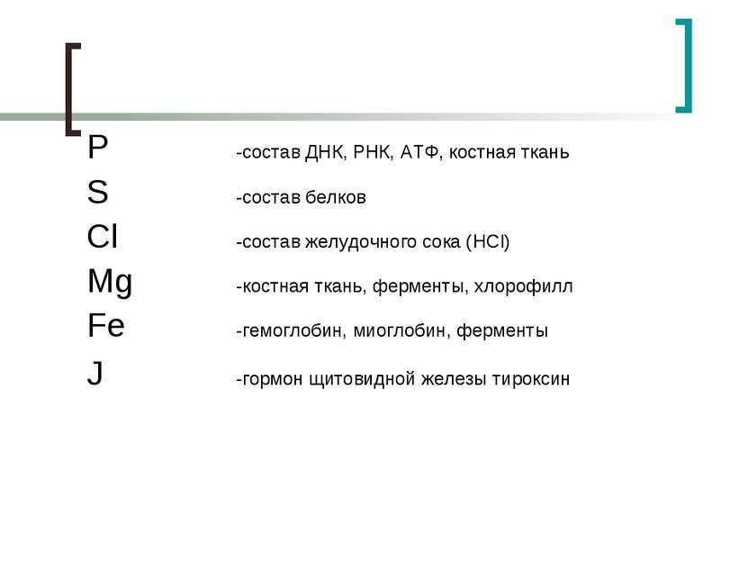 P -состав ДНК, РНК, АТФ, костная ткань S -состав белков Cl -состав желудочног...