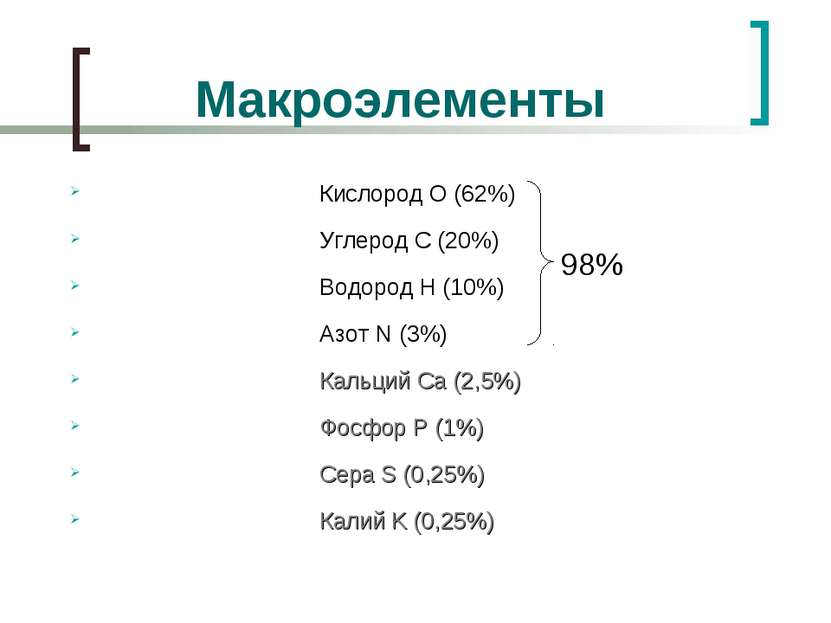 Макроэлементы Кислород O (62%) Углерод C (20%) Водород H (10%) Азот N (3%) Ка...