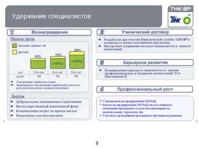 Удержание специалистов Старт по Стажировки на предприятиях БН РиД Работа на п...