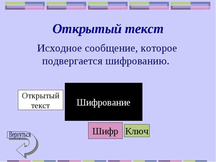 Открытый текст Исходное сообщение, которое подвергается шифрованию. Открытый ...
