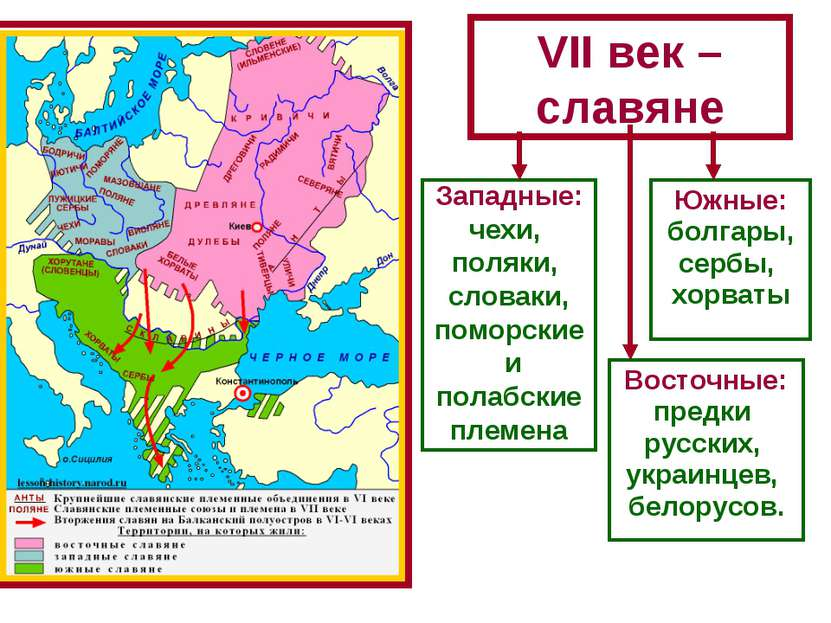 VII век – славяне Западные: чехи, поляки, словаки, поморские и полабские плем...