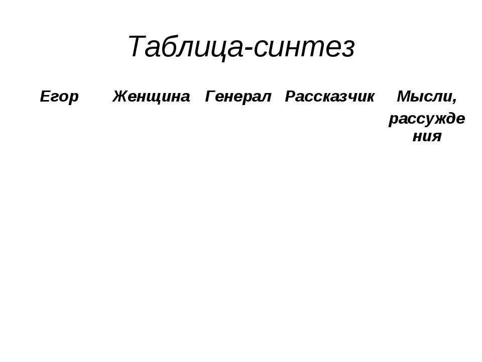 Таблица-синтез