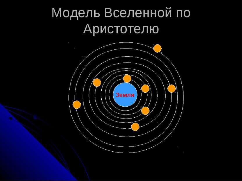 Модель Вселенной по Аристотелю Земля