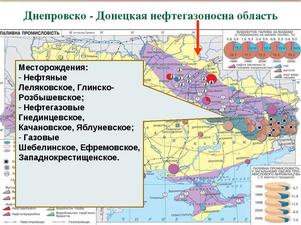 Месторождения: Нефтяные Леляковское, Глинско-Розбышевское; Нефтегазовые Гнеди...