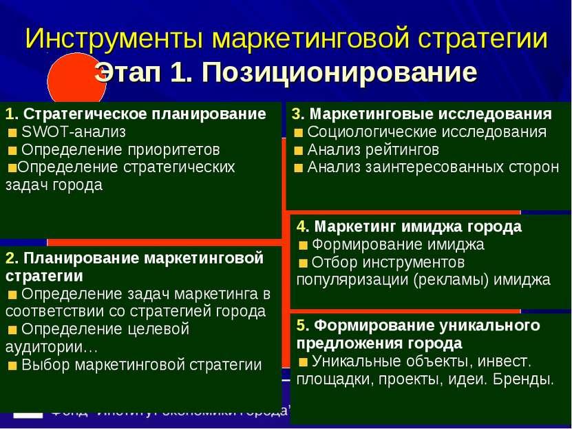 Инструменты маркетинговой стратегии Этап 1. Позиционирование 2. Планирование ...