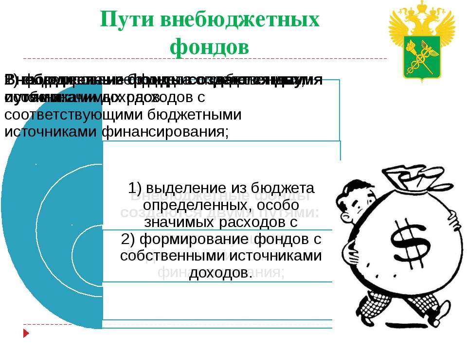 Пути внебюджетных фондов