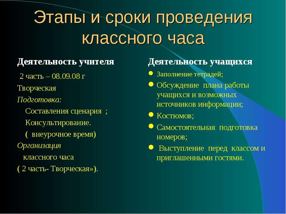 Этапы и сроки проведения классного часа Деятельность учителя 2 часть – 08.09....