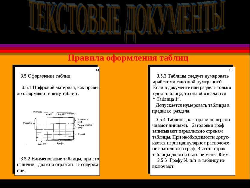 Правила оформления таблиц 3.5 Оформление таблиц 3.5.1 Цифровой материал, как ...