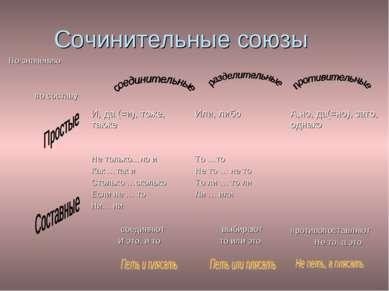 Сочинительные союзы