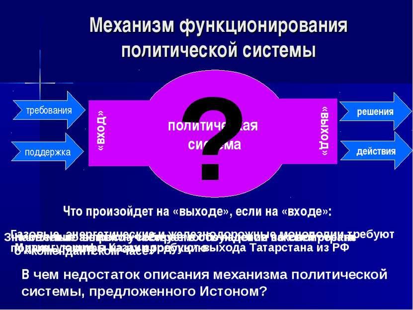 Механизм функционирования политической системы политическая система «вход» «в...