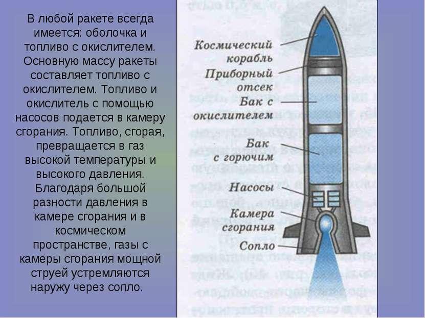 В любой ракете всегда имеется: оболочка и топливо с окислителем. Основную мас...