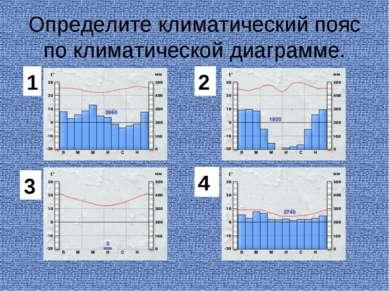 Определите климатический пояс по климатической диаграмме. 1 2 3 4